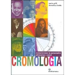 CromologiaComprendere le personalità attraverso i colori
